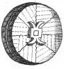 millstone
